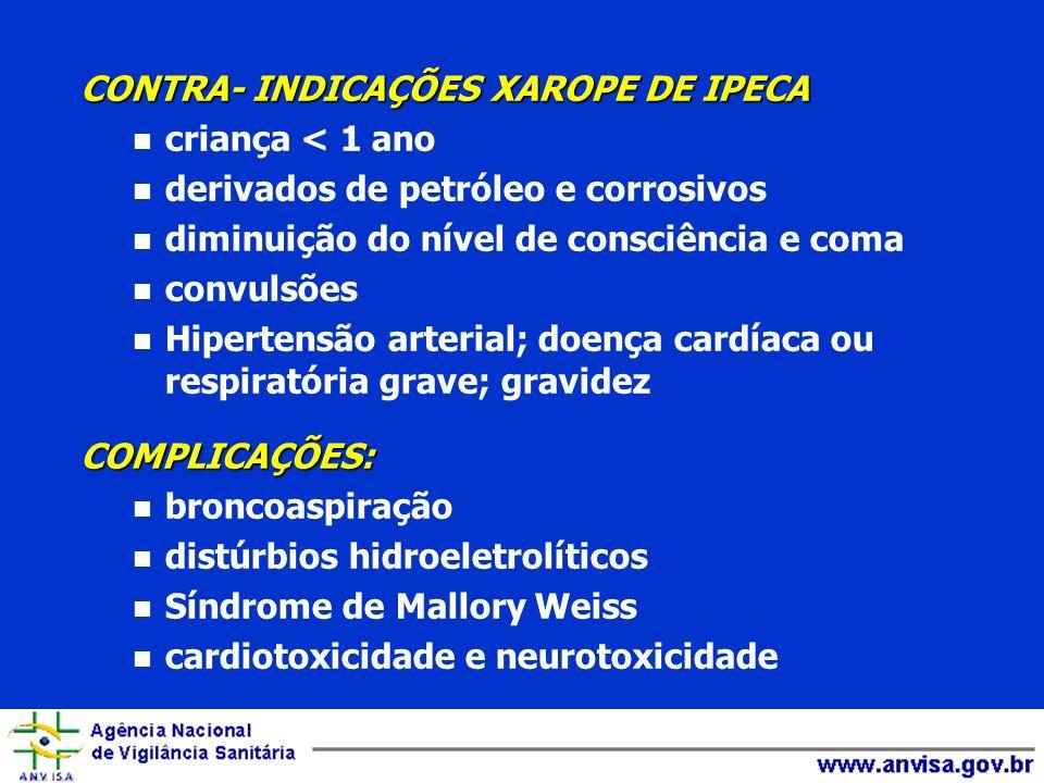 CONTRA- INDICAÇÕES XAROPE DE IPECA criança < 1 ano