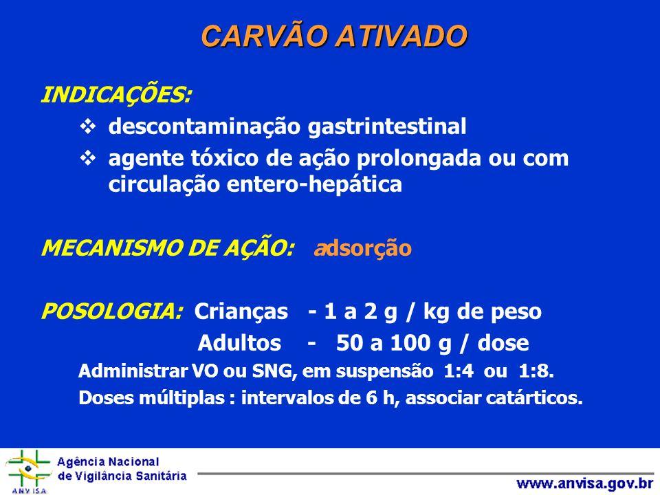 CARVÃO ATIVADO INDICAÇÕES: descontaminação gastrintestinal