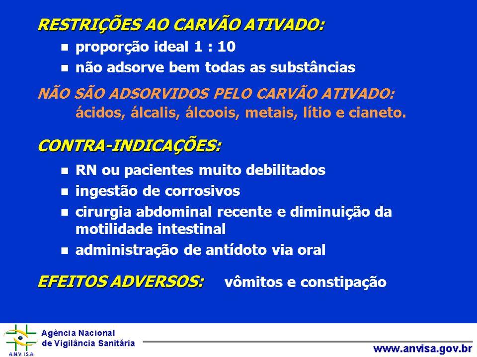 RESTRIÇÕES AO CARVÃO ATIVADO: