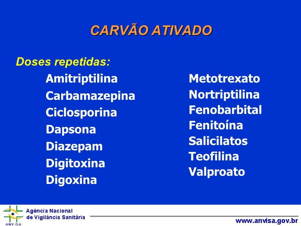 CARVÃO ATIVADO Metotrexato Doses repetidas: Amitriptilina