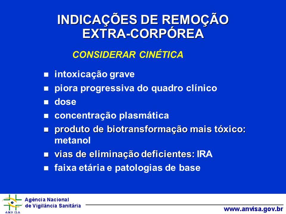 INDICAÇÕES DE REMOÇÃO EXTRA-CORPÓREA