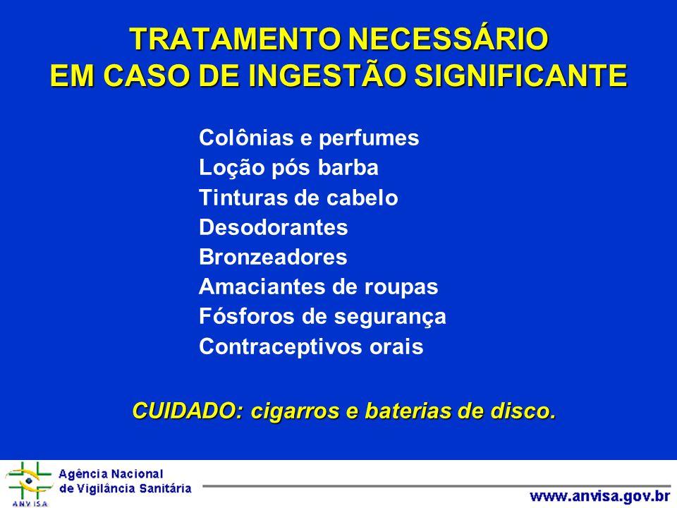 TRATAMENTO NECESSÁRIO EM CASO DE INGESTÃO SIGNIFICANTE