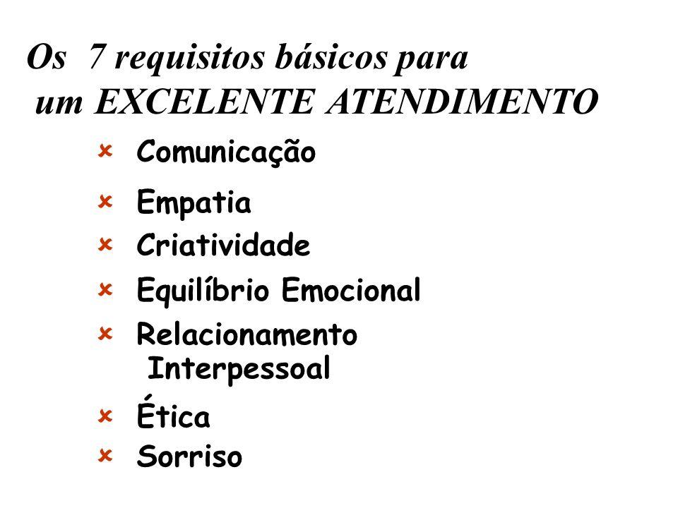 Os 7 requisitos básicos para um EXCELENTE ATENDIMENTO