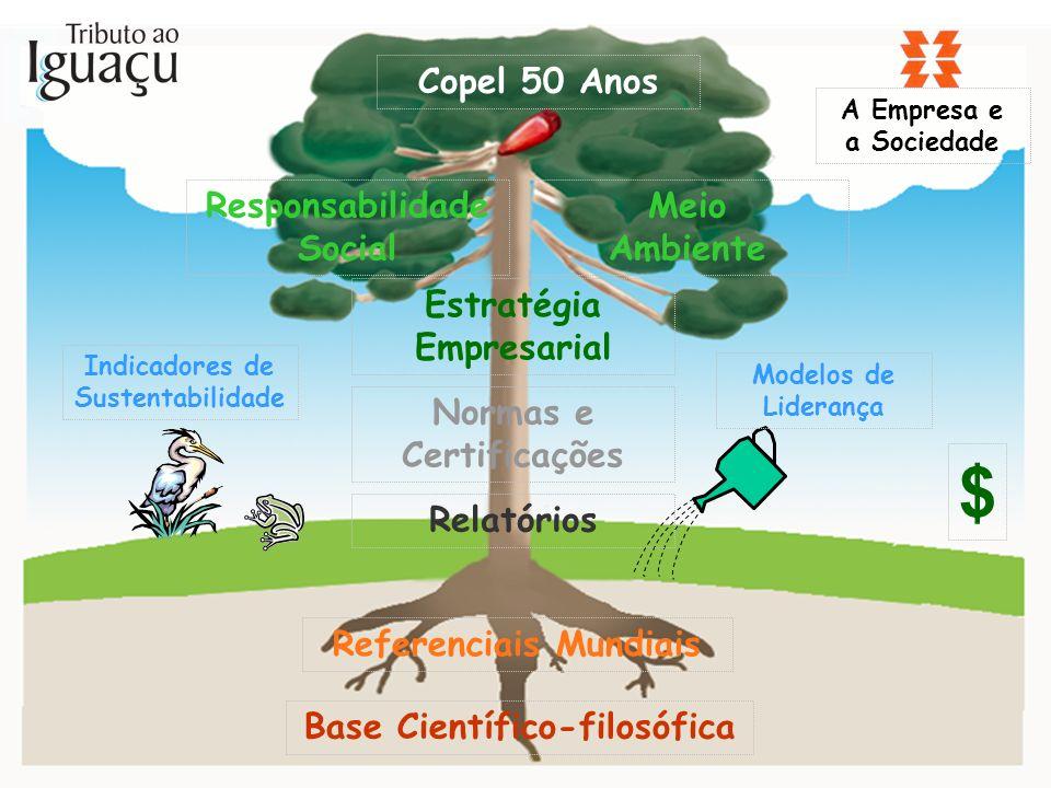 $ Copel 50 Anos Responsabilidade Social Meio Ambiente
