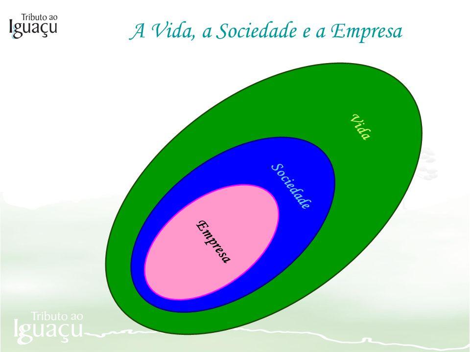 A Vida, a Sociedade e a Empresa