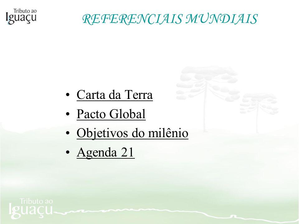 REFERENCIAIS MUNDIAIS