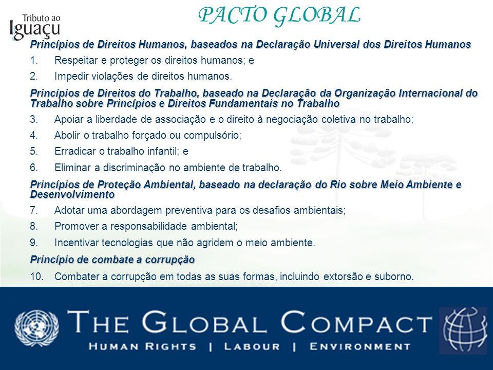 PACTO GLOBALPrincípios de Direitos Humanos, baseados na Declaração Universal dos Direitos Humanos. Respeitar e proteger os direitos humanos; e.