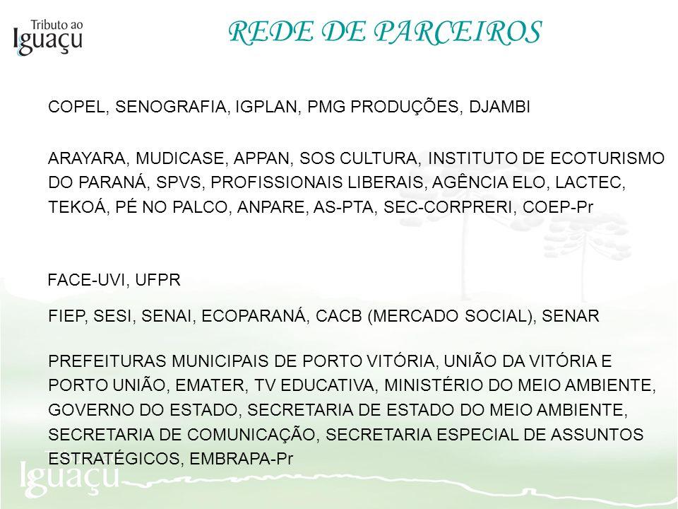 REDE DE PARCEIROS COPEL, SENOGRAFIA, IGPLAN, PMG PRODUÇÕES, DJAMBI