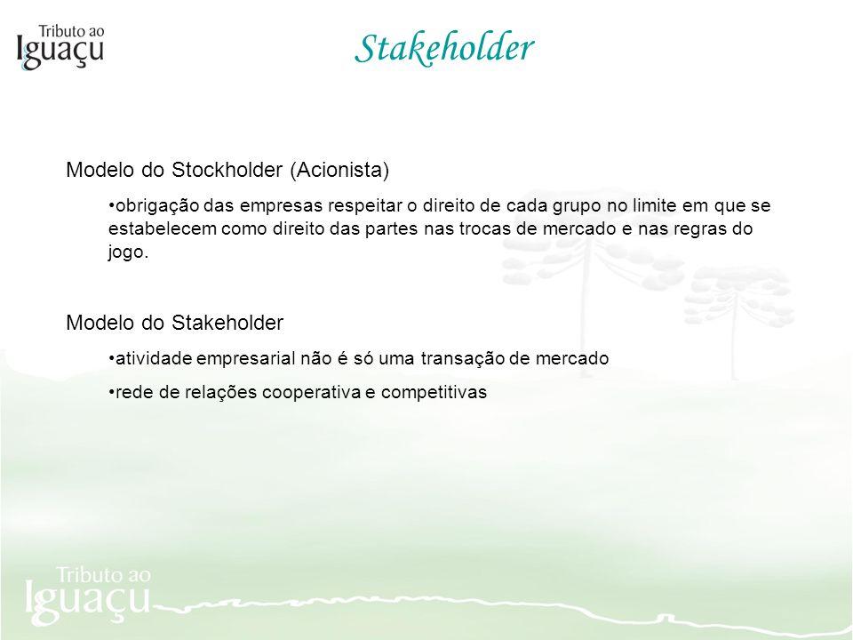 Stakeholder Modelo do Stockholder (Acionista) Modelo do Stakeholder