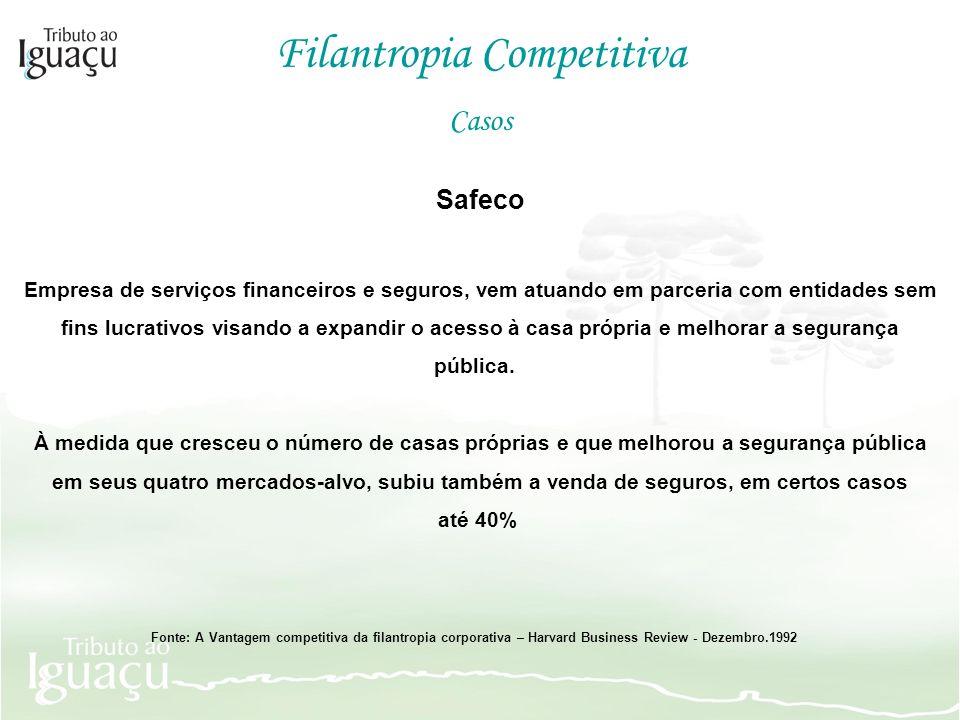 Filantropia Competitiva