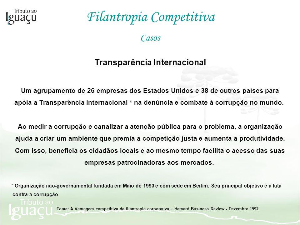 Transparência Internacional empresas patrocinadoras aos mercados.