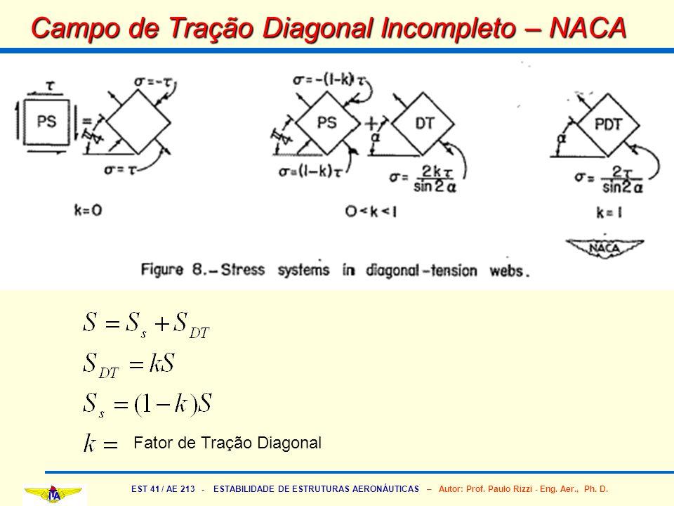 Campo de Tração Diagonal Incompleto – NACA