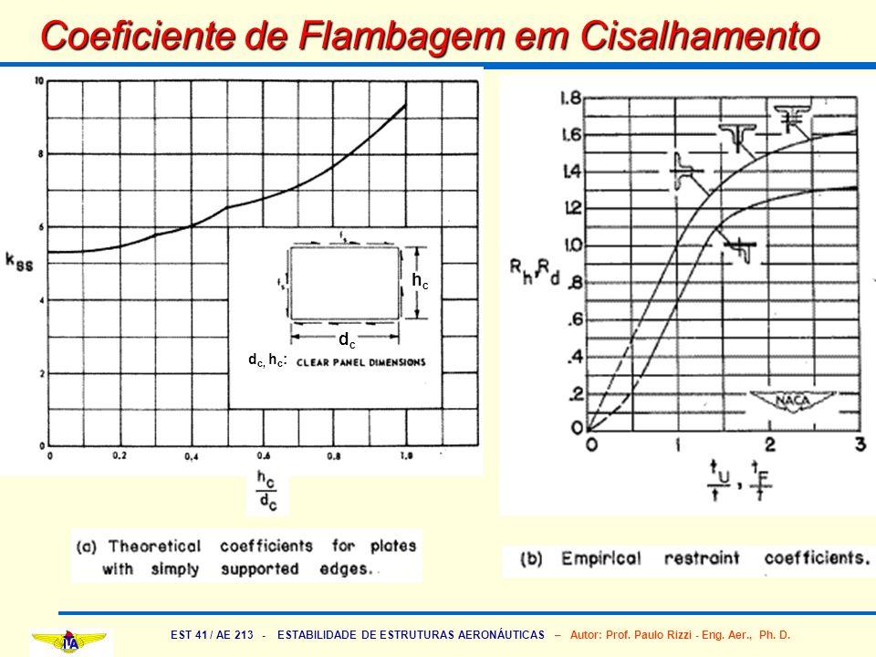 Coeficiente de Flambagem em Cisalhamento