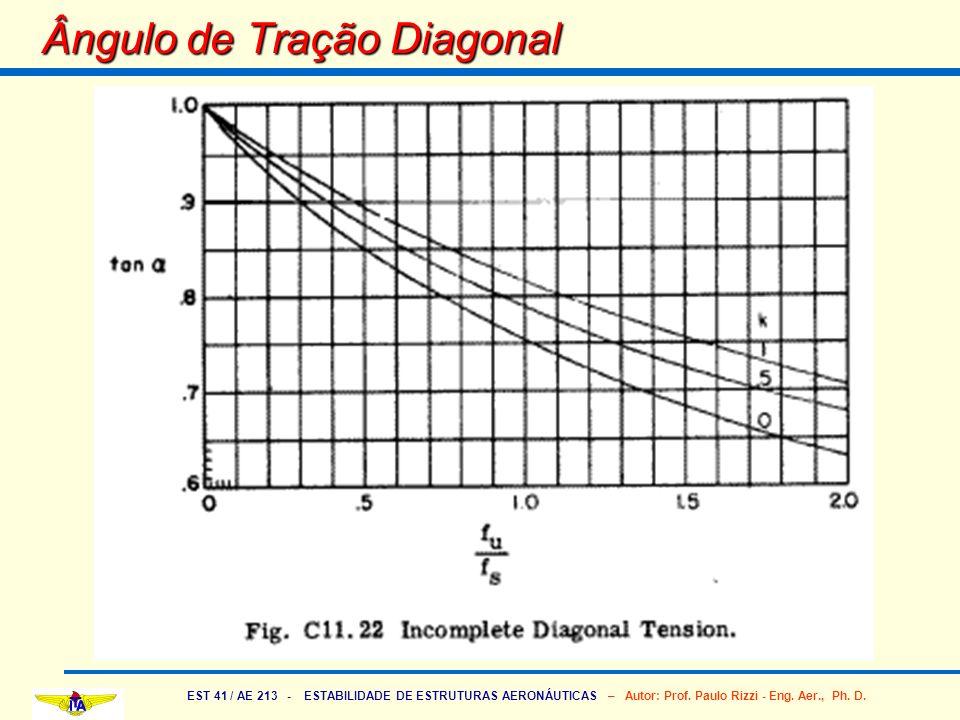 Ângulo de Tração Diagonal