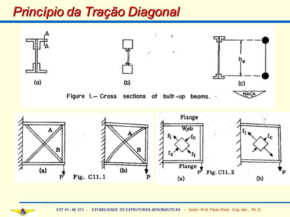 Princípio da Tração Diagonal