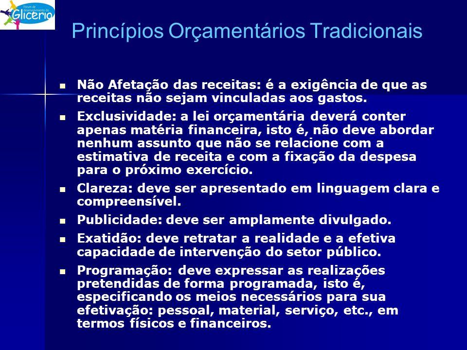 Princípios Orçamentários Tradicionais