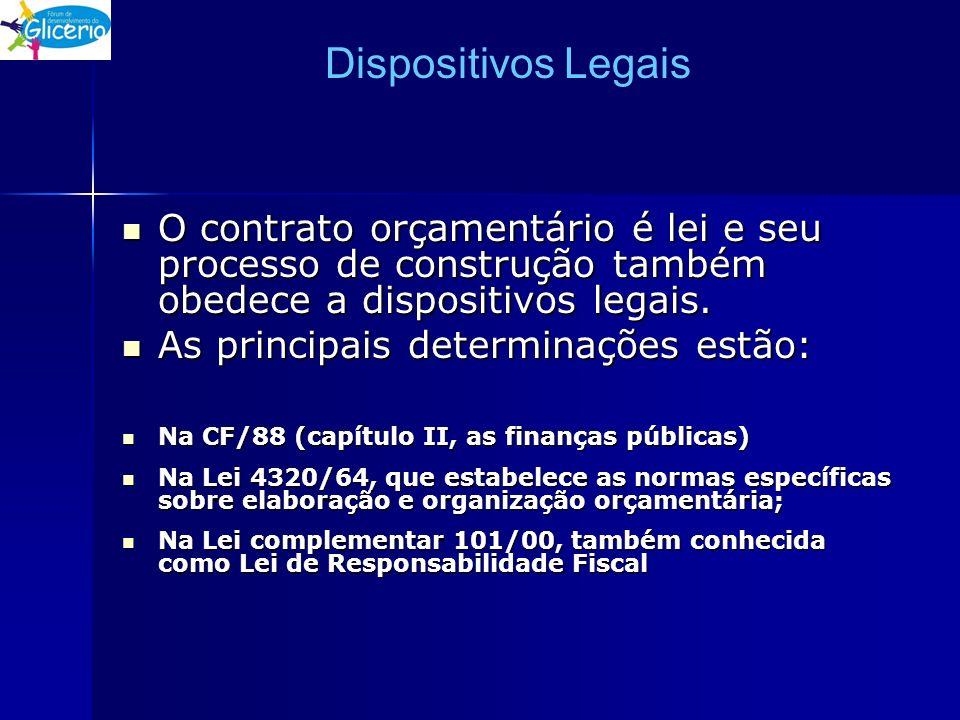 Dispositivos Legais O contrato orçamentário é lei e seu processo de construção também obedece a dispositivos legais.