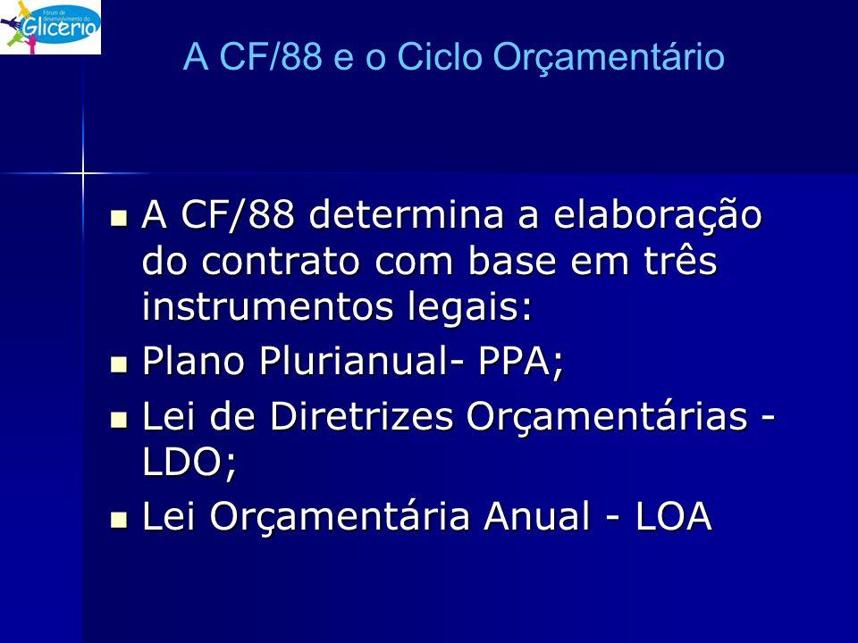 A CF/88 e o Ciclo Orçamentário