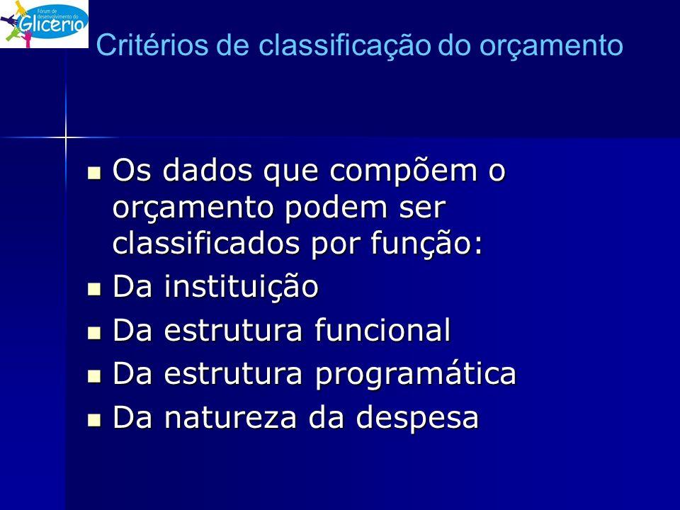 Critérios de classificação do orçamento