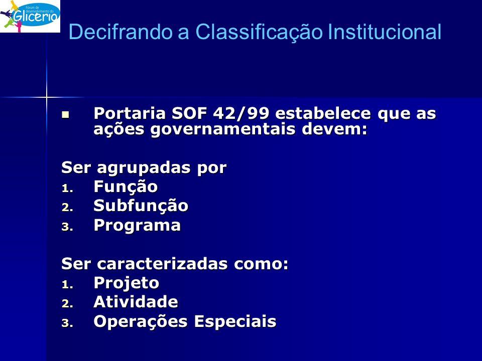Decifrando a Classificação Institucional