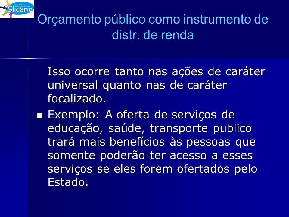 Orçamento público como instrumento de distr. de renda