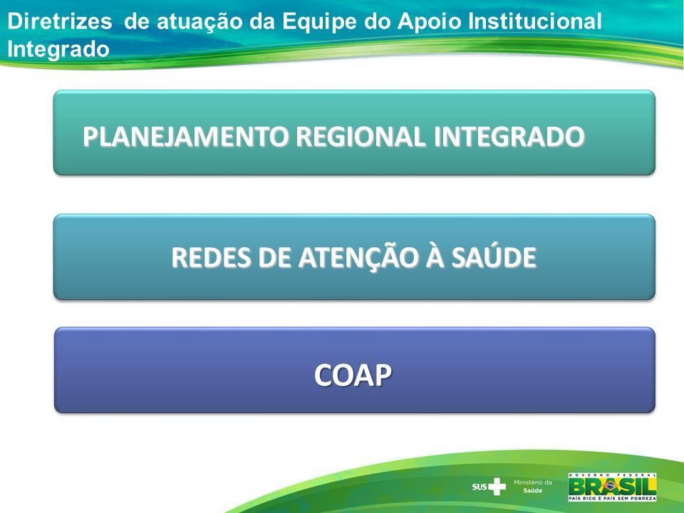 PLANEJAMENTO REGIONAL INTEGRADO REDES DE ATENÇÃO À SAÚDE