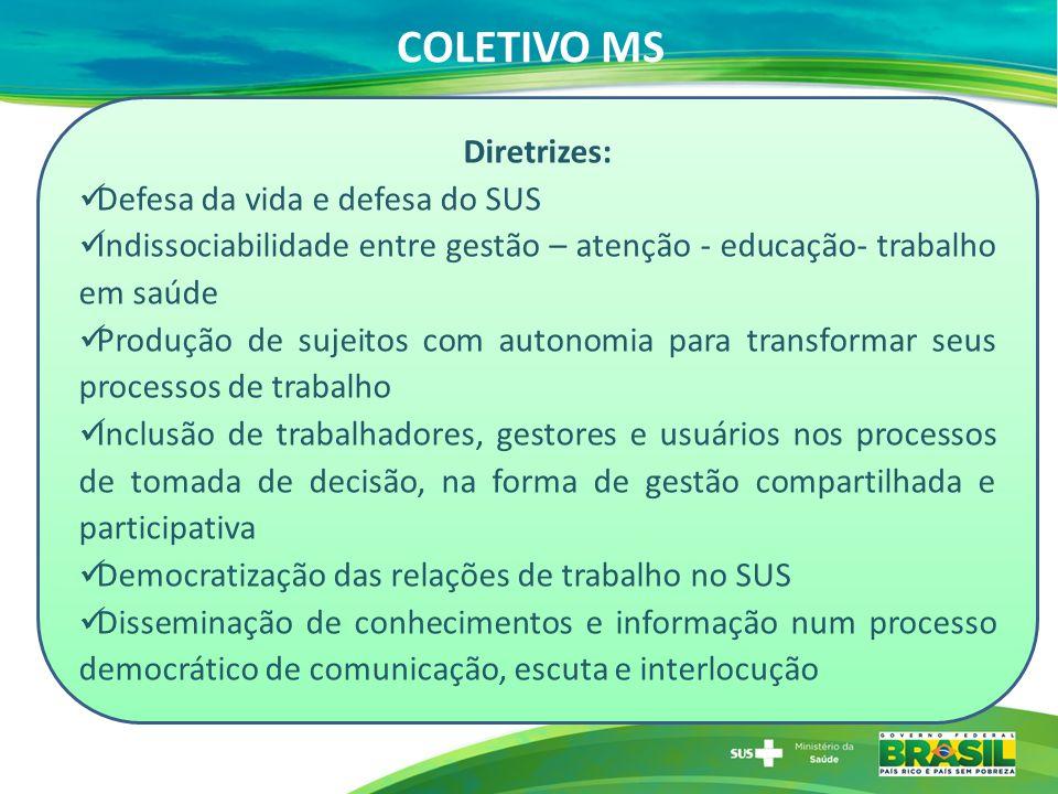 COLETIVO MS Diretrizes: Defesa da vida e defesa do SUS