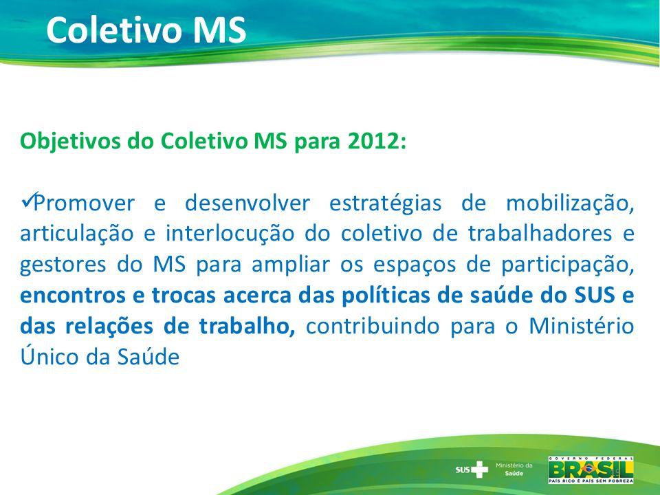 Coletivo MS Objetivos do Coletivo MS para 2012: