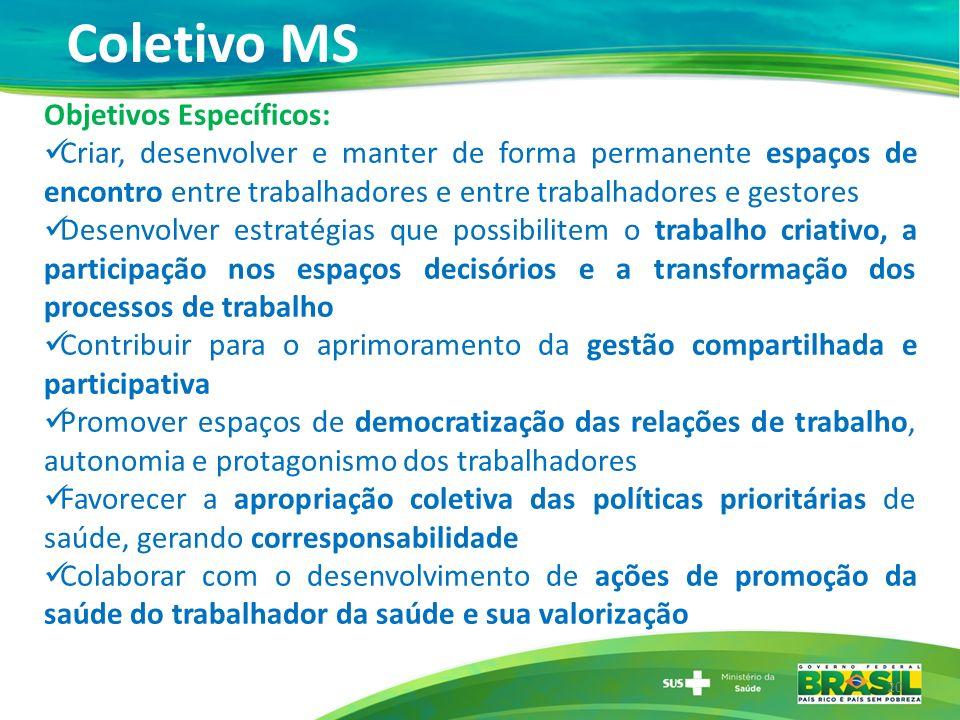 Coletivo MS Objetivos Específicos: