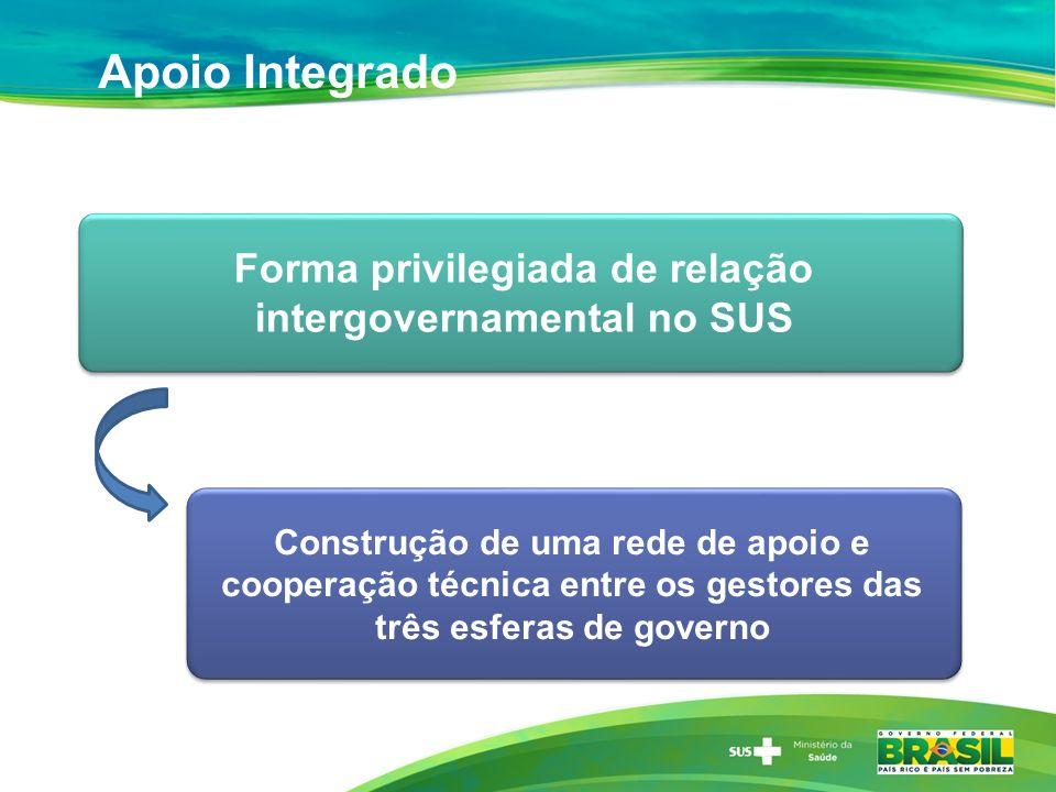 Forma privilegiada de relação intergovernamental no SUS