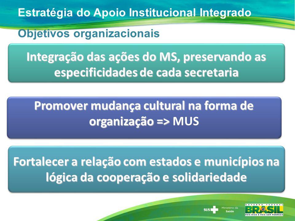 Promover mudança cultural na forma de organização => MUS