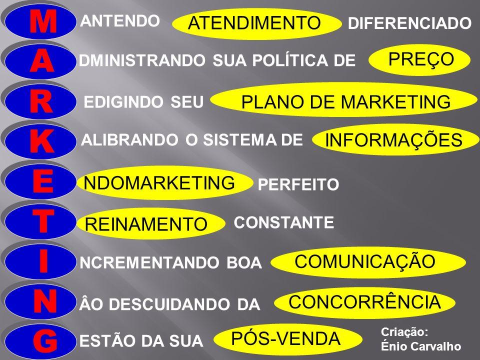 DMINISTRANDO SUA POLÍTICA DE