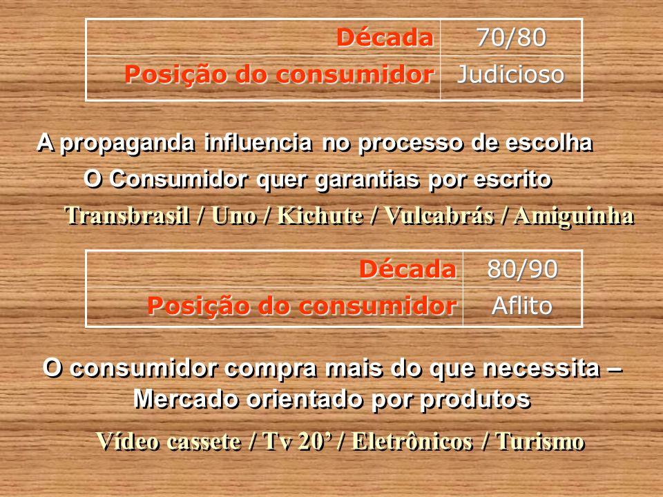 Transbrasil / Uno / Kichute / Vulcabrás / Amiguinha
