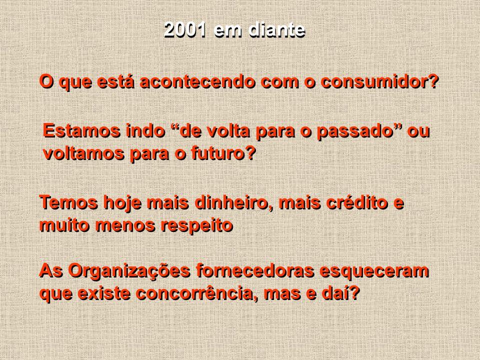 2001 em diante O que está acontecendo com o consumidor