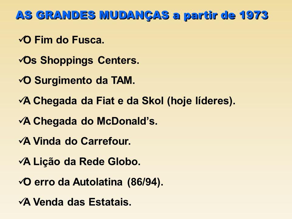 AS GRANDES MUDANÇAS a partir de 1973