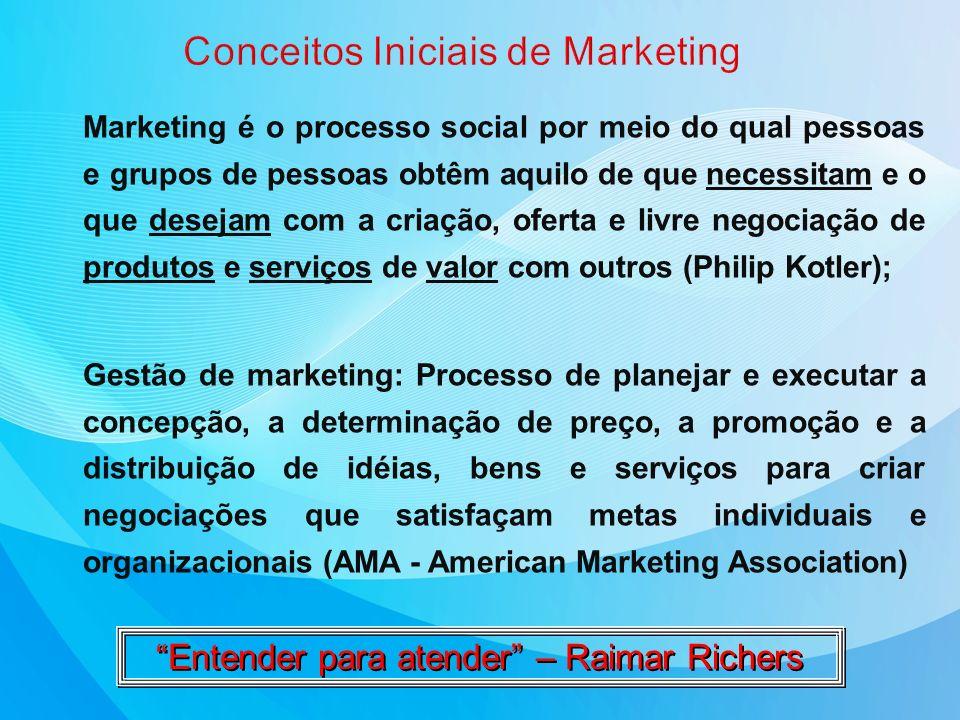 Conceitos Iniciais de Marketing