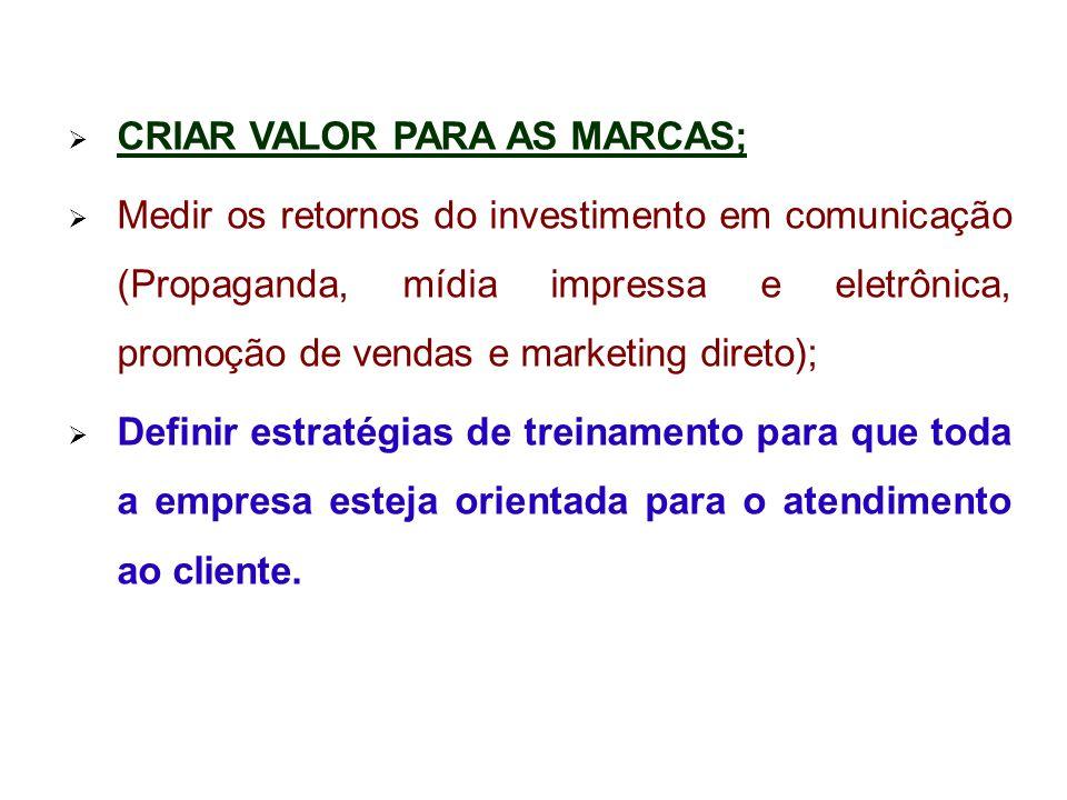 CRIAR VALOR PARA AS MARCAS;