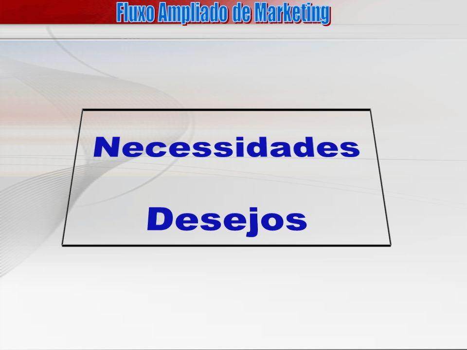 Fluxo Ampliado de Marketing