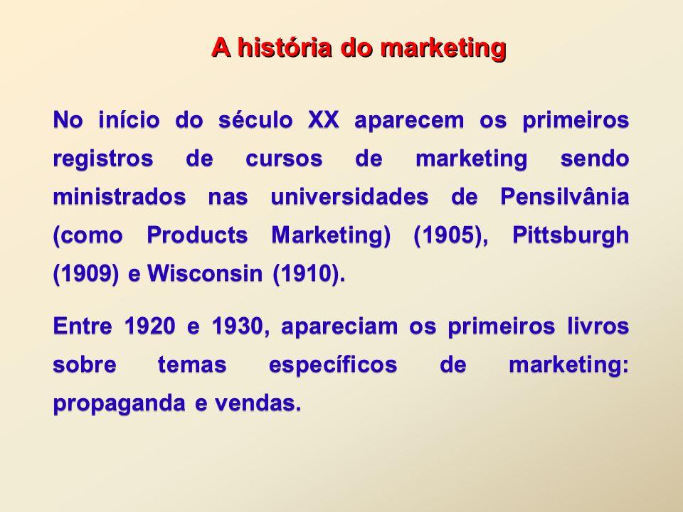 A história do marketing