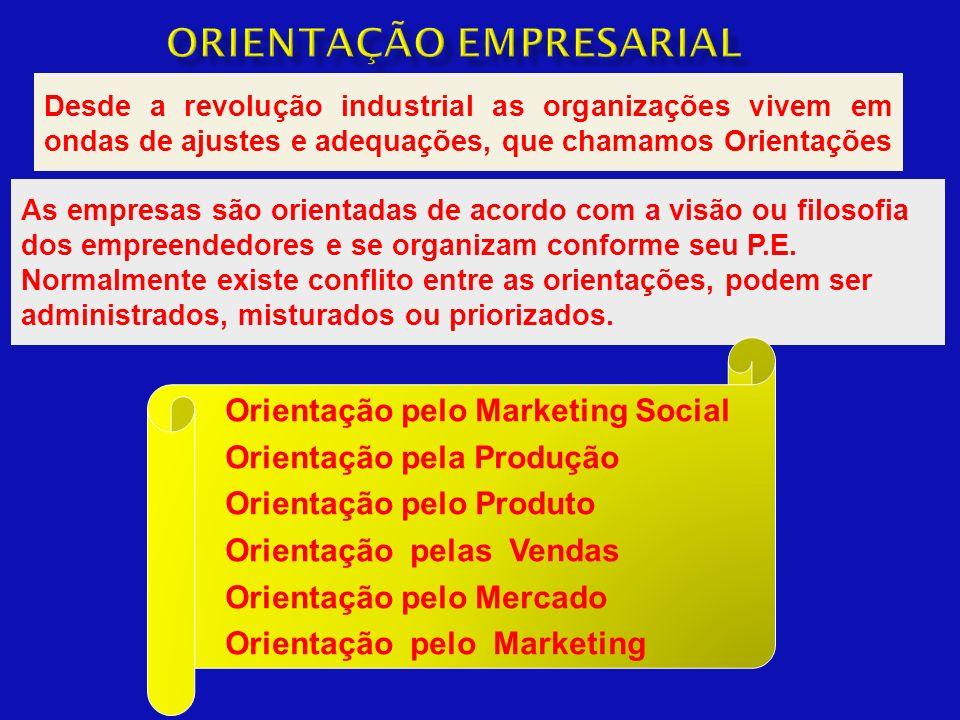 Orientação Empresarial