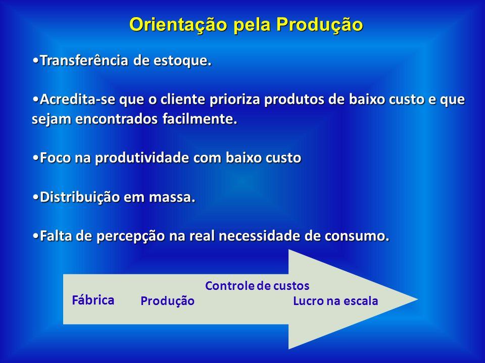 Orientação pela Produção