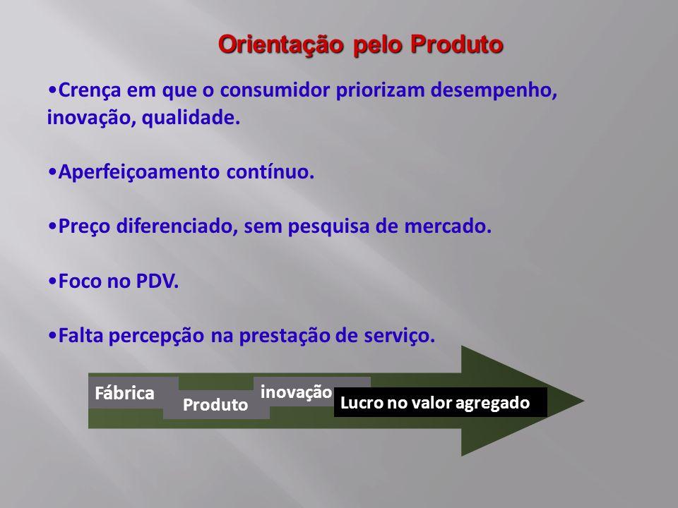 Orientação pelo Produto