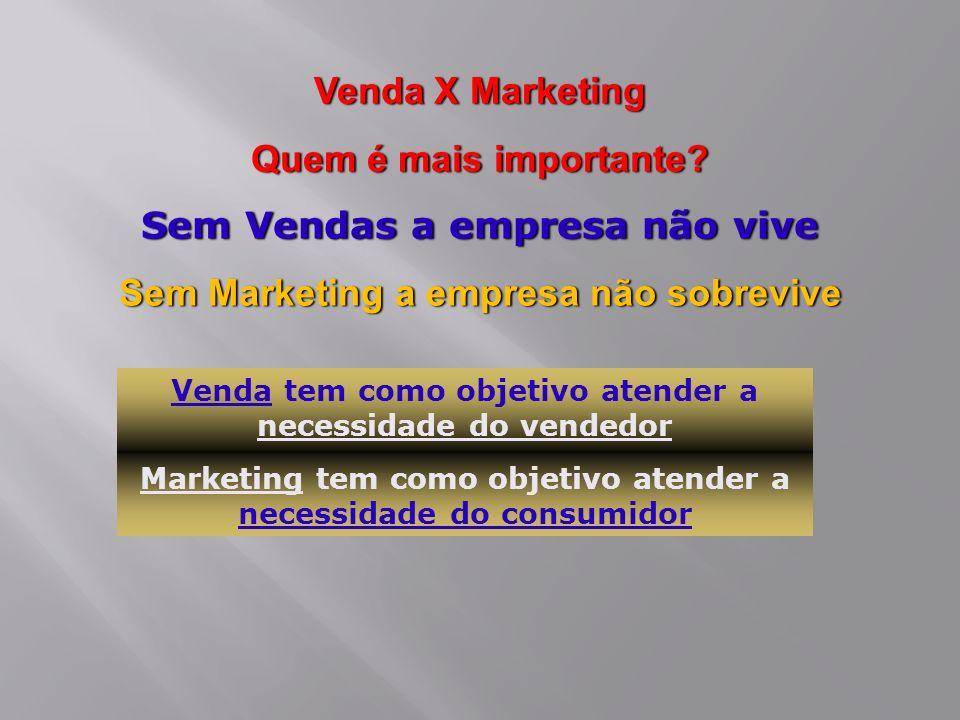 Sem Vendas a empresa não vive Sem Marketing a empresa não sobrevive