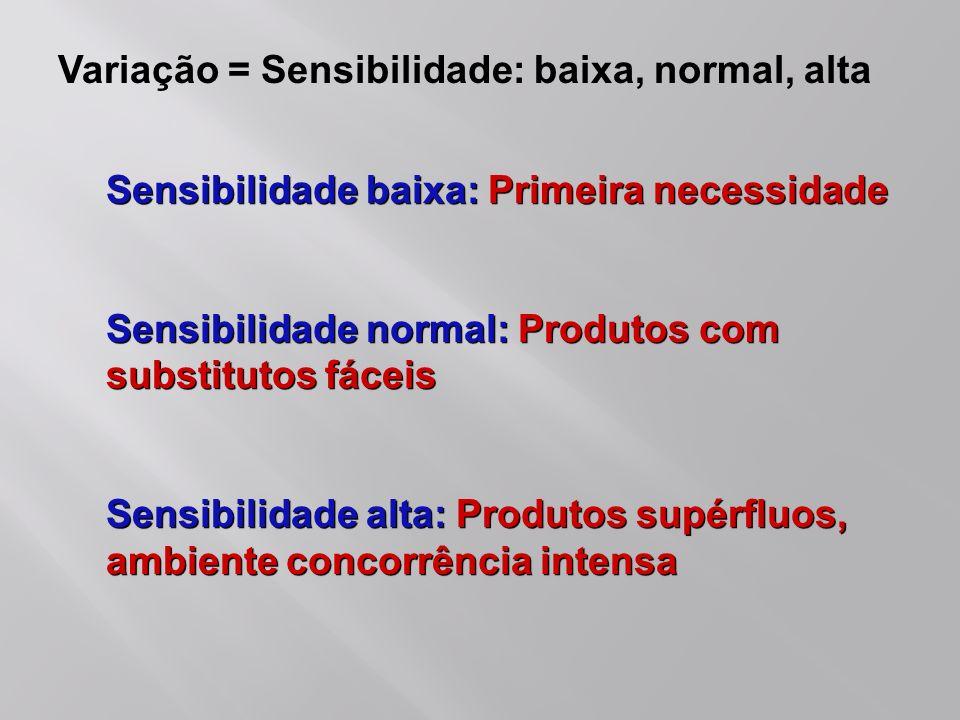 Variação = Sensibilidade: baixa, normal, alta