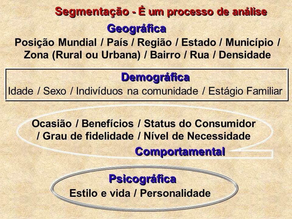 Segmentação - É um processo de análise Estilo e vida / Personalidade