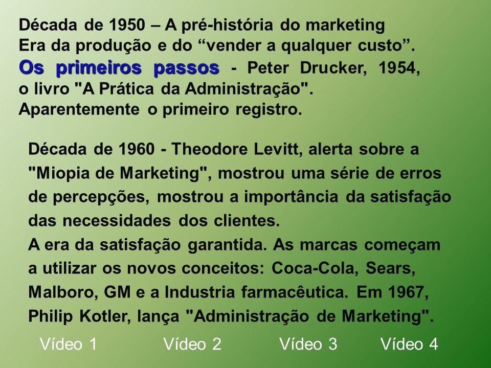 Década de 1950 – A pré-história do marketing