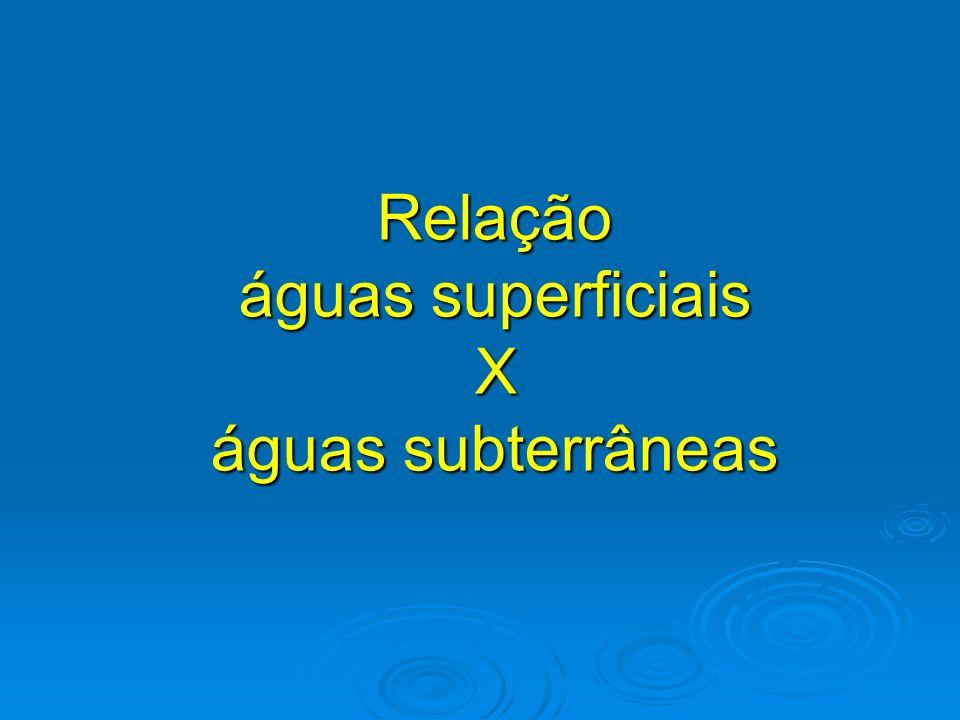 Relação águas superficiais X águas subterrâneas