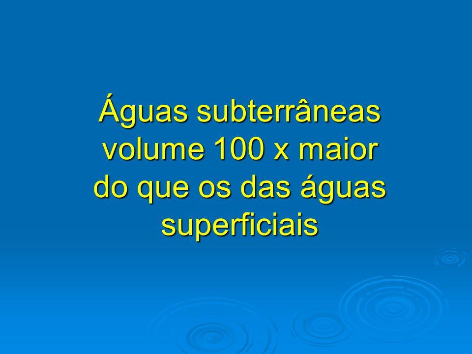 Águas subterrâneas volume 100 x maior do que os das águas superficiais