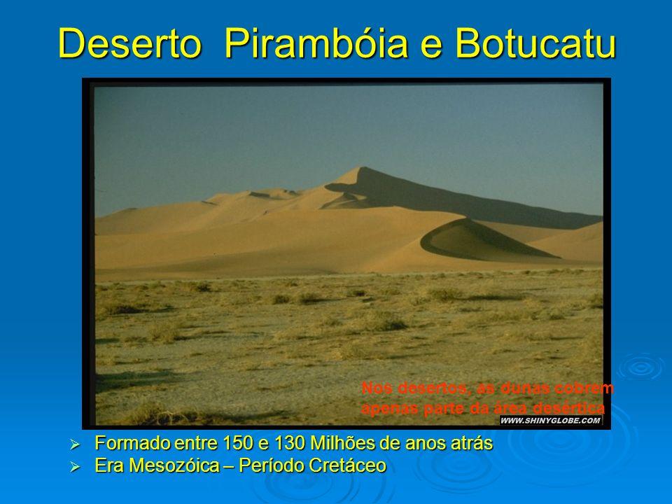 Deserto Pirambóia e Botucatu