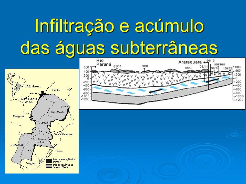 Infiltração e acúmulo das águas subterrâneas